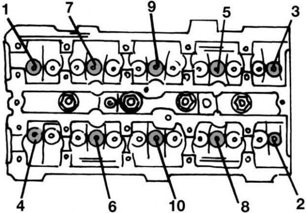 Последовательность затяжки болтов головки блока цилиндров Форд Фокус 1