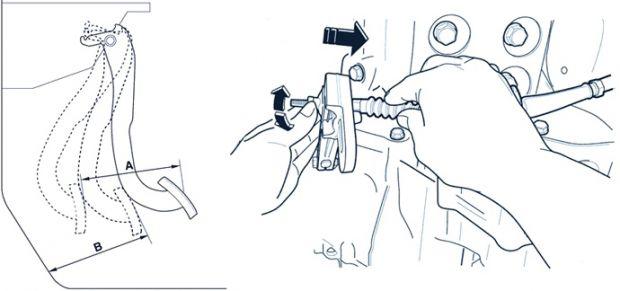 Регулировка сцепления шевроле авео