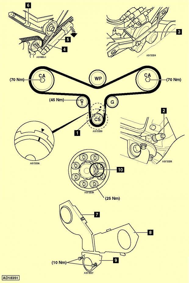 Схема замены ГРМ Audi 100 2,8