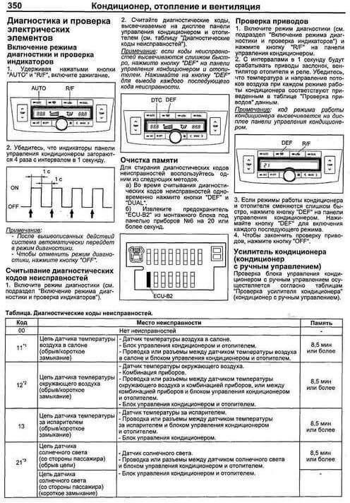 самодиагностика кондиционера тойота авенсис 2003-2008