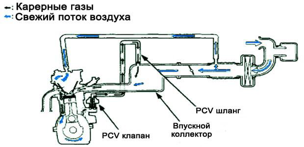 Типовая схема вентиляции